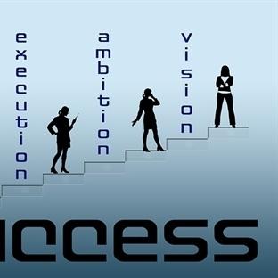 Başarı ve Vizyon Arasındaki İlişki