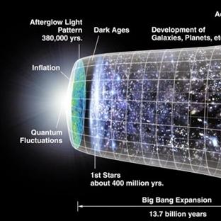 Evrenin Başı ve Sonu Olmayabilir!