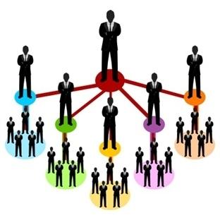 Network Marketing E-ticaret Sitesi Kazandırır mı?