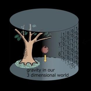 Her Şeyin Teorisi Kuantum Dolanıkla Açıklandı