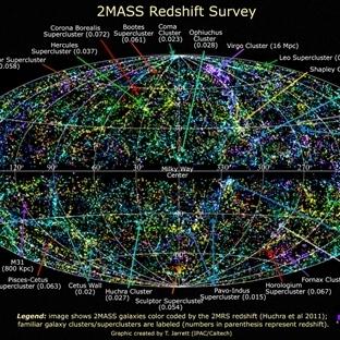 Yakınımızdaki Evren
