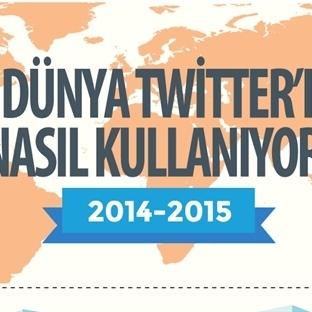 Dünya, Twitter'ı Nasıl Kullanıyor? (İnfografik)