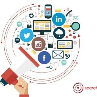 İnsan Kaynaklarında Sosyal Medya Gücü