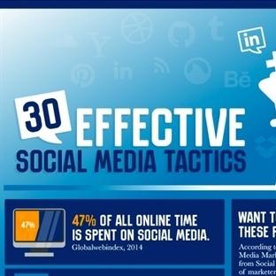 Etkili 30 Sosyal Medya Taktiği (İnfografik)