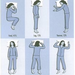 Hangi Pozisyon Uykuya Dalmayı Kolaylaştırıyor?