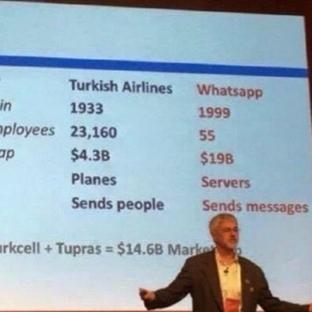 WhatsApp mı Türk Hava Yolları mı?
