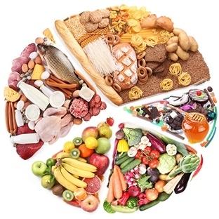2016 Diyet ve Sağlıklı Beslenme Trendleri