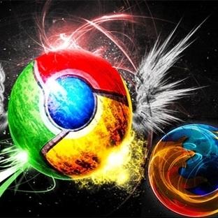 En Hızlı Web Tarayıcı Hangi Testlerle Ortaya Çıktı