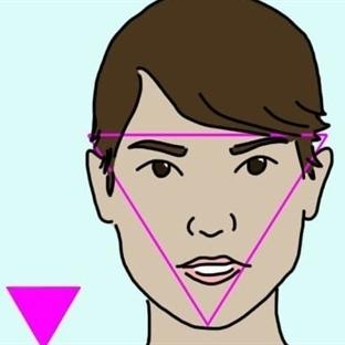 Yüz Hattınız İçin En Doğru Kahkül Modelini Öğrenin