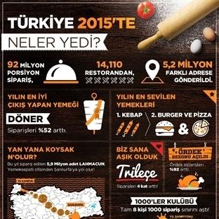2015'te Neler Yedik