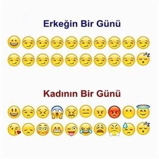 En Sevdigin Emoji Hangisi?