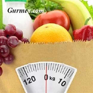 Hangi Yemekte Ne Kadar Kalori Vardır?
