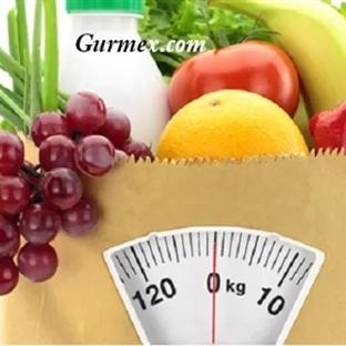 Hangi Yemek Kaç Kalori ?