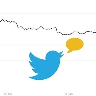 Twitter da Bitcoin Etkisi
