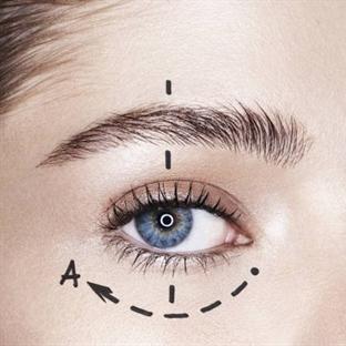 Yüzünüzün En Hassas Bölgesi : Göz Çevresi!