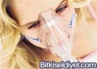Nefes Darlığı Ve Astım Hastalığı İçin Bitkisel Ted