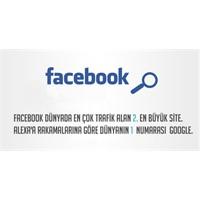 Rakamlarla Facebook Kullanıcı Bilgileri İnfografik