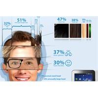 2011 Android Erkeği Modeli - İnfografik