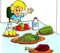 Beslenme Ve Besinler