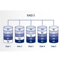 Raid 5 Nedir? Ne İşe Yarar, Nasıl Oluşturulur?