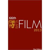 66. Bafta Ödülleri