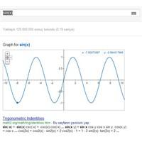 Google Aramada Matematiksel Grafik Desteği