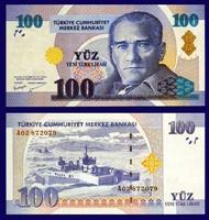 Küresel Kriz Ve Türk Ekonomisi