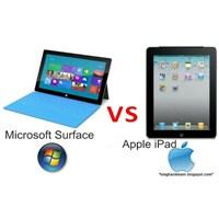 İpad Mini Ve Surfacetablet'in Maliyetleri Ne Kadar