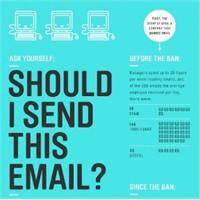 """""""O"""" E-maili Göndermeden Önce Bir Daha Düşün ! İnfo"""