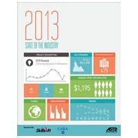 2013 Astd Sektör Raporunda Öne Çıkan 3 Konu