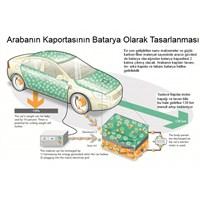 Volvo Nano Karbon Fiber Bataryalı Kaporta Üretti