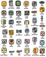 Maya Burcunuzun Özellikleri
