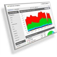 Google Analytics Kodu Nedir? Nasıl Eklenir?