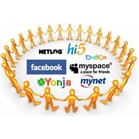 Sosyal Medya Hastalığı Fomo