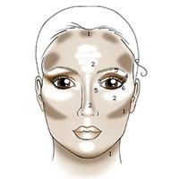 Yüz Şekline Göre Kontür Yapma Ve Aydınlatıcı Uygul
