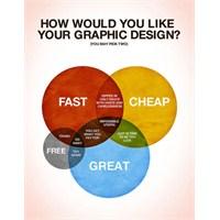 Eğitimlerinizi İnfografiklerle Renklendirin