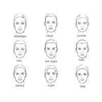 Yüz Şekline Göre Güzellik Önerileri