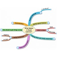 Ücretsiz İngilizce Öğrenme Kaynakları