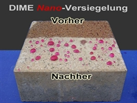 Nanoteknoloji Nedir? Anoteknoloji Ürünleri Nelerdi