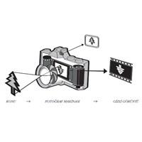 Fotoğrafın Teknik Süreci