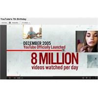 Youtube: 7.Yıl Dönüm Videosu