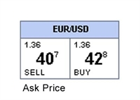 Forex Piyasa Değerleri Nasıl Okunur?