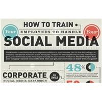 Sosyal Medya Ve Kurum Eğitimi