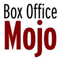 """""""Box Office Mojo"""" En Çok Kazanan Filmler"""