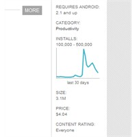 Android Market Web Arayüzü Yenilendi!