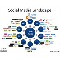 Sosyal Medya Eğilimleri - 2