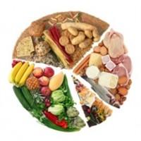 Zayıflama Günlüğü: Yaşasın Yemek Yemek