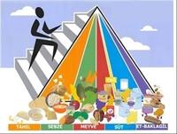 Diyette  süper Gıdaların  Tüketimine Dikkat!
