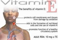 Dengeli Beslenenler İçin Vitaminlerin Faydası Olma