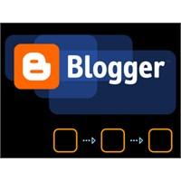 Blogger Kotaları Ve 1gb Resim Sınırı